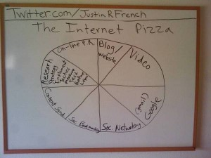 internet-pizza, internet-puzzle, breakdown of the internet